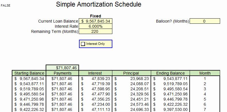 Loan Amortization Calculator with Balloon Beautiful Excel Loan Amortization Schedule with Extra Principal