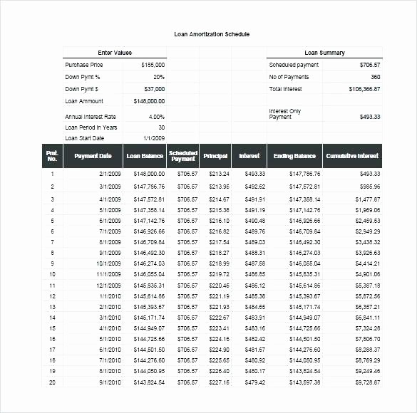 Loan Amortization Calculator with Balloon Best Of Amortization Spreadsheet with Extra Payments – Supersnakeio