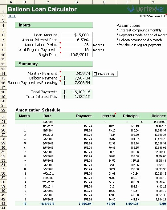 Loan Amortization Calculator with Balloon Best Of Best 25 Loans Calculator Ideas On Pinterest
