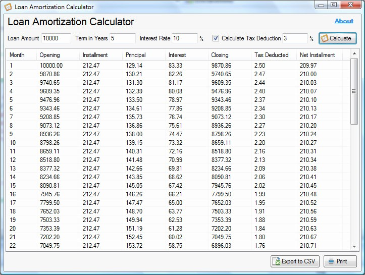 Loan Amortization Calculator with Balloon Best Of Special Amortization Tables S