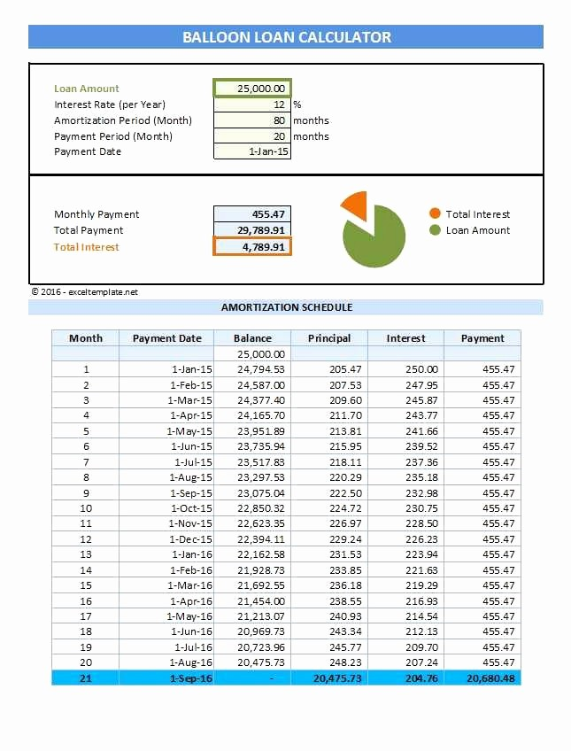 Loan Amortization Calculator with Balloon Elegant Loan Amortization Calculator Excel Template New
