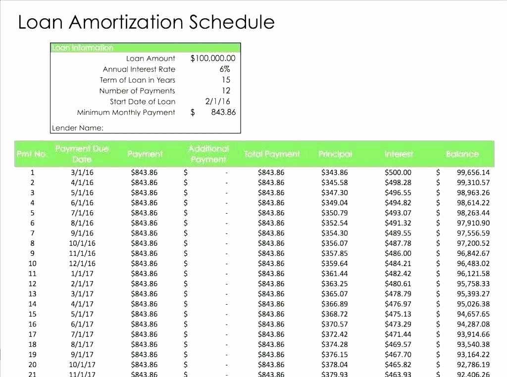 Loan Amortization Calculator with Balloon Unique Amortization Schedule Calculator