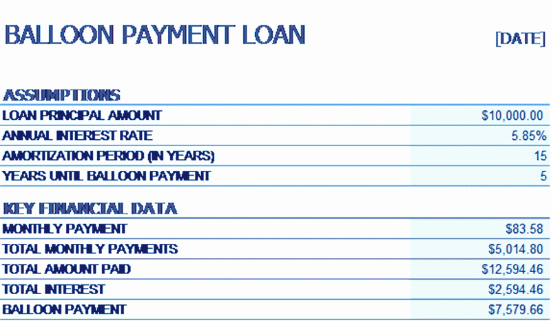 Loan Amortization Calculator with Balloon Unique Download Loan Amortization Schedule Excel Balloon Payment