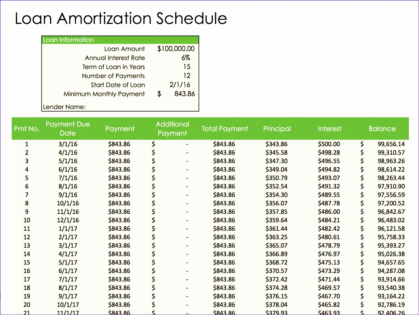 Loan Amortization with Extra Payment Best Of 10 Monthly Amortization Schedule Excel Template
