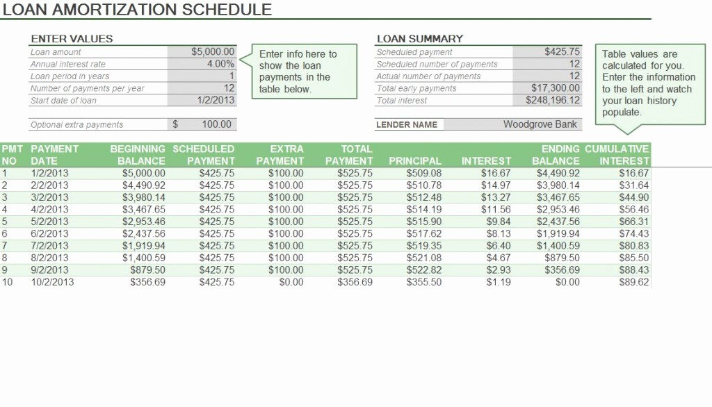 Loan Amortization with Extra Payment Fresh Amortization Schedule Template