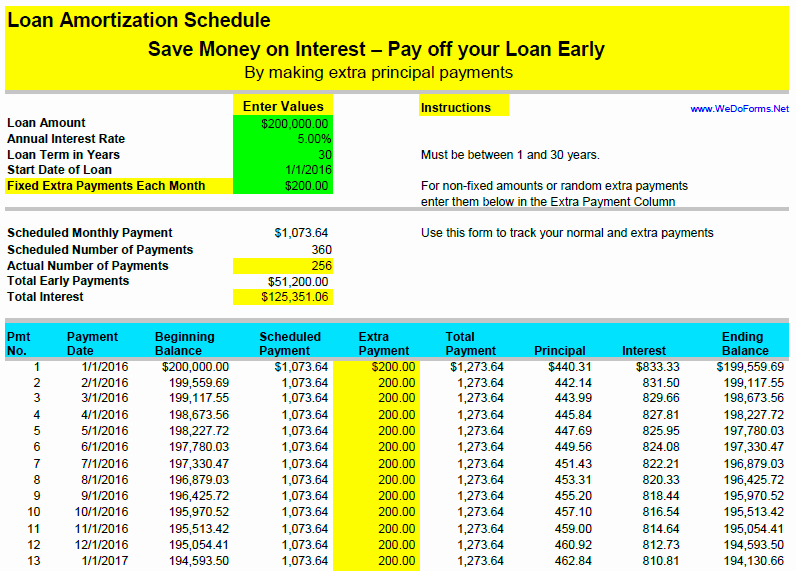 Loan Amortization with Extra Payment Inspirational Loan Amortization Schedule with Extra Payment Option