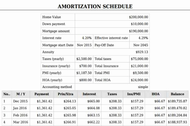 Loan Amortization with Extra Payment Lovely Mortgage Calculator with Pmi