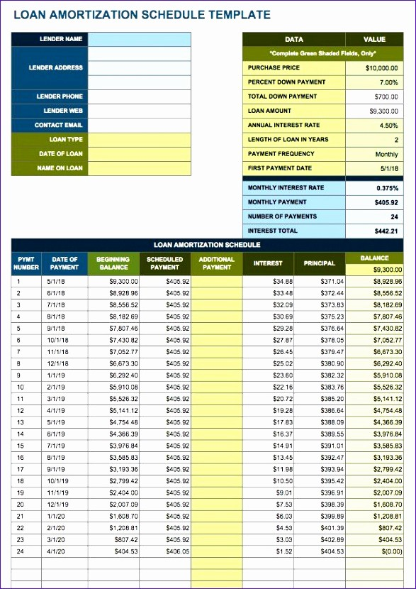 Loan Amortization with Extra Payment New 10 Amortization Table Excel Template Exceltemplates