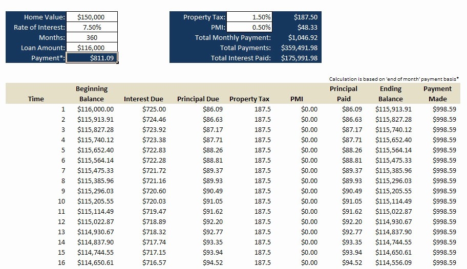 Loan Amortization with Extra Payment New Mortgage Amortization Calculator Excel Extra Payment