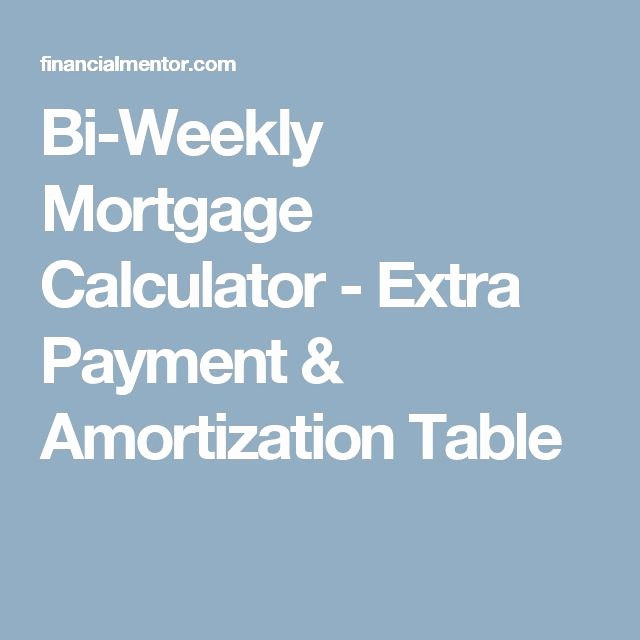 Loan Amortization with Extra Payment Unique 1000 Ideas About Mortgage Calculator On Pinterest