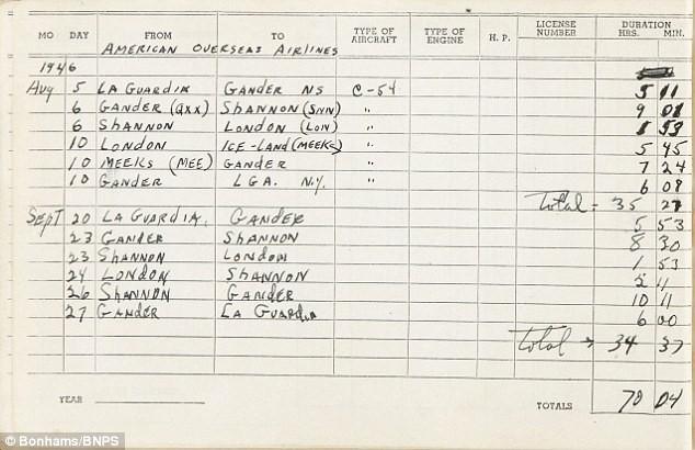Lost and Found Log Book Beautiful Us Pilot Robert Lewis Flight Plan for Hiroshima atomic