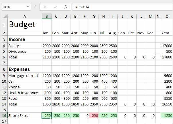 Make A Budget On Excel Beautiful Bud Template In Excel Easy Excel Tutorial