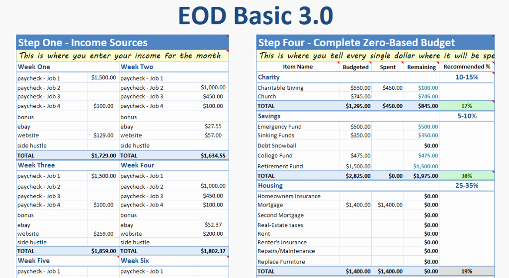 Make A Budget On Excel Best Of Make Sure Your Bud is Realistic Enemy Of Debt
