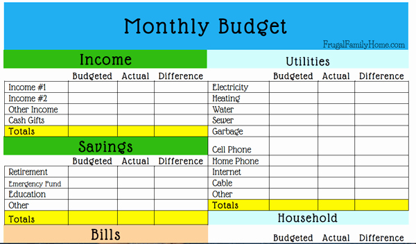 Make A Budget On Excel Lovely How Creating A Bud In Excel Template Printable
