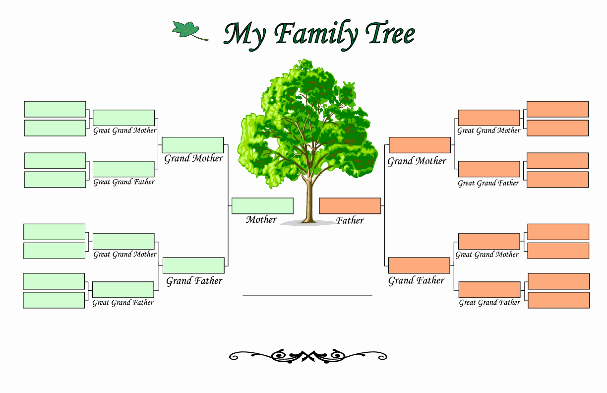 Make A Family Tree Chart Beautiful Family Tree Templates