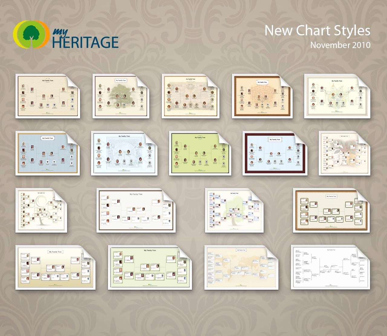 Make A Family Tree Chart Elegant Create A Beautiful Family Tree Chart Line & Print It as