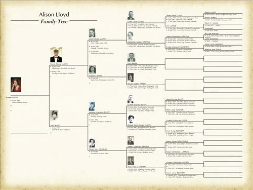 Make A Family Tree Chart Inspirational Family Lineages and History Creating A Functioning Family