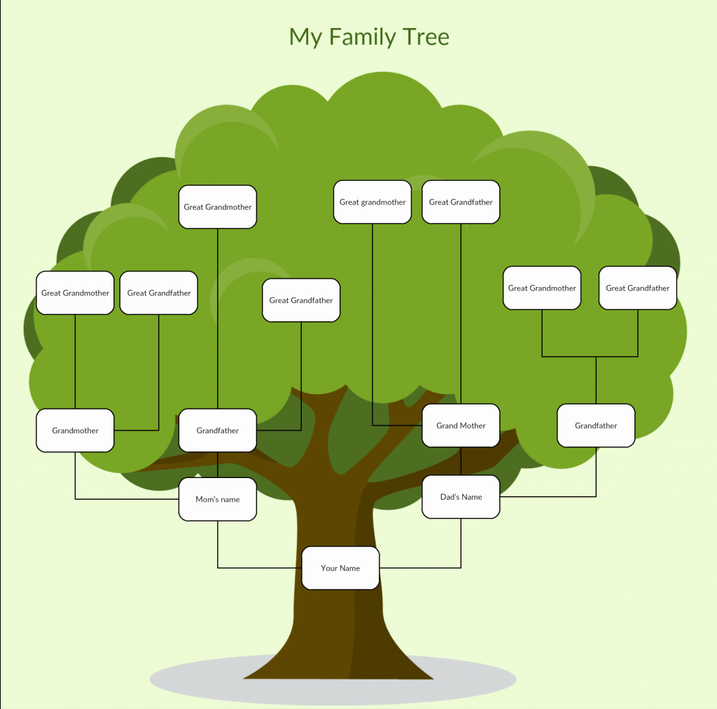 Make A Family Tree Chart Lovely Family Tree Templates to Create Family Tree Charts Line