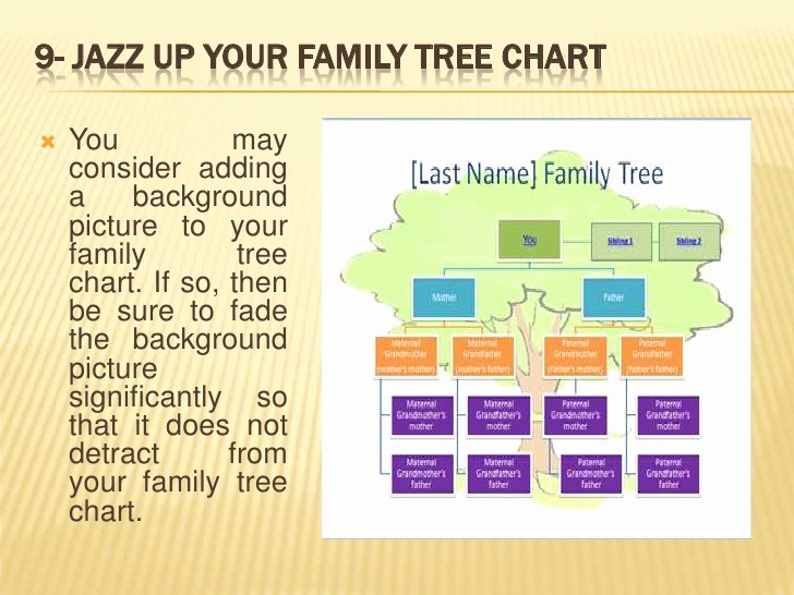 Make A Family Tree Chart New 6 Ict Tutorial Create A Family Tree Chart In Power Point 2007