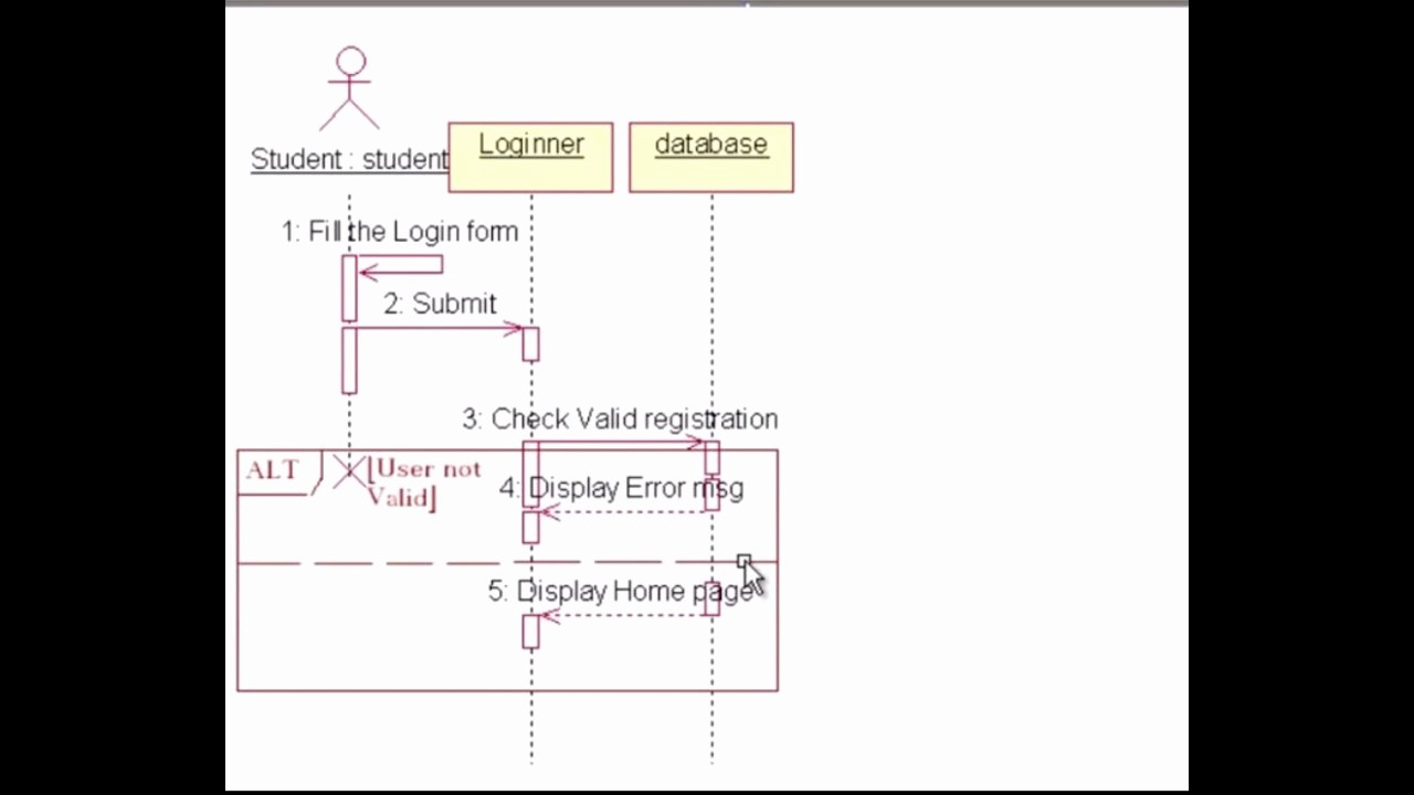 Make A Kinship Diagram Online Elegant How to Create Sequence Diagram In Ms Word