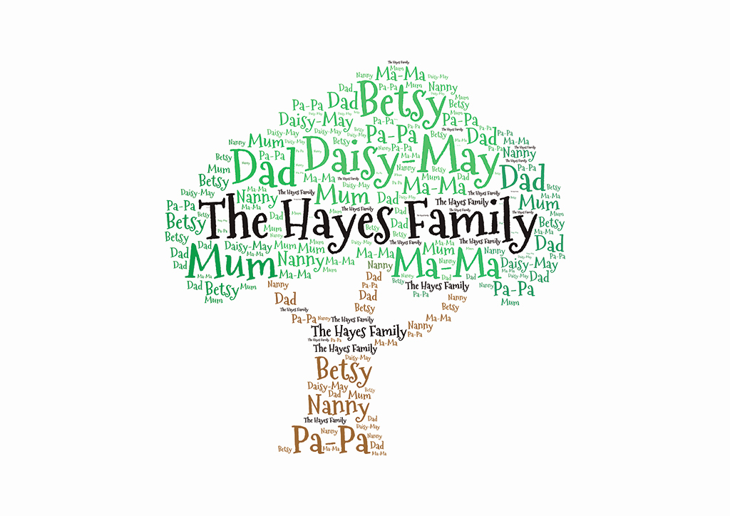 Make Family Tree In Word Best Of Family Tree Word Cloud Print