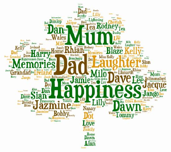 Make Family Tree In Word Elegant Create Word Art Family Tree by Iqrashehzad388
