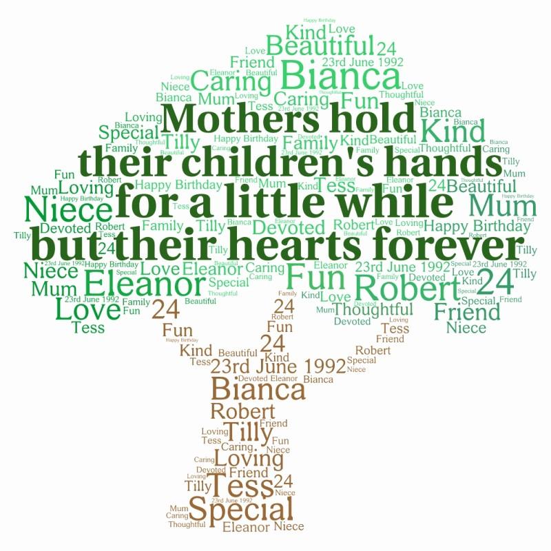 Make Family Tree In Word Lovely Family Tree Word Art