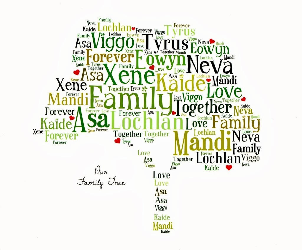 Make Family Tree In Word Lovely Word Art Review Big Family organised Chaos