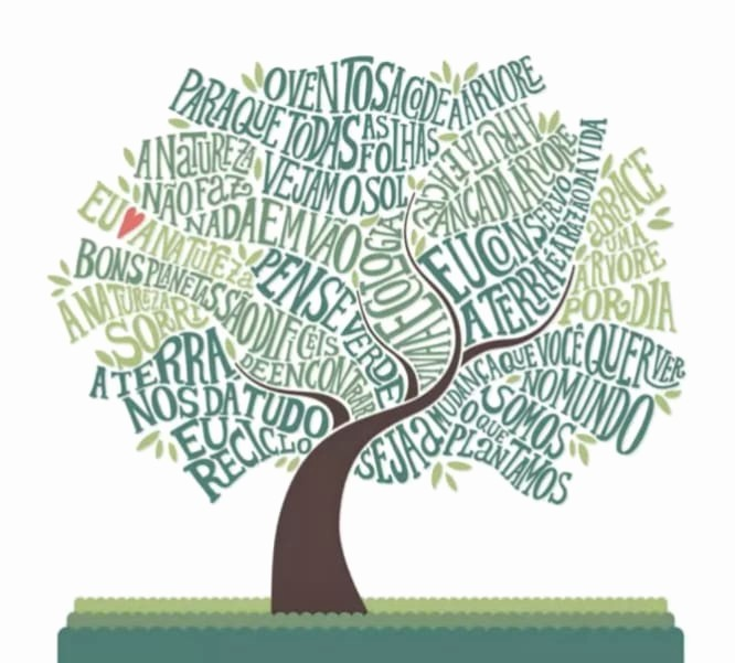 Make Family Tree In Word Unique Create A Word Art Family Tree or Custom Shape Word Cloud