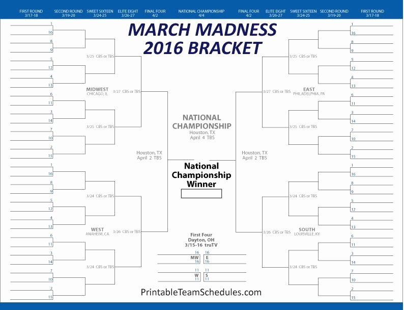 March Madness Bracket Word Document Best Of Birmingham Public Library March Madness and Genealogy