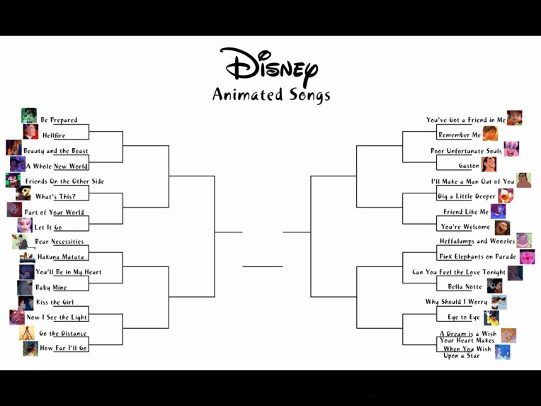 March Madness Bracket Word Document Inspirational March Madness Disney songs Bracket – Braddyverse