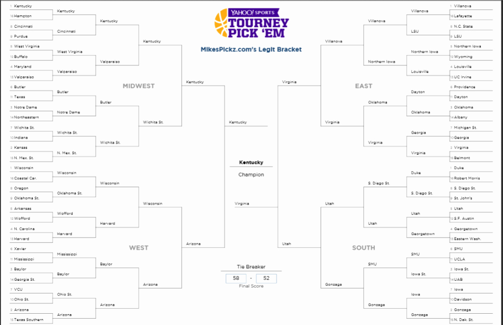 March Madness Bracket Word Document Lovely March Madness 2015 Ficial Bracket Updated – Mikespickz