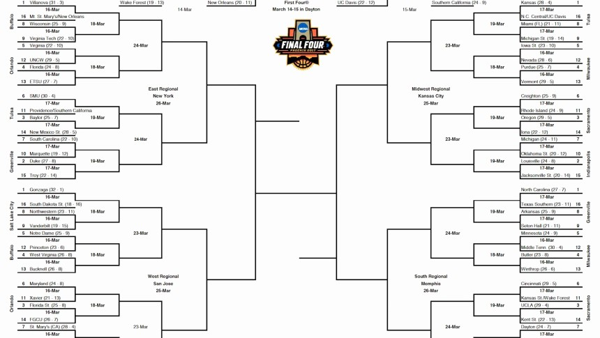 March Madness Bracket Word Document Unique Ncaa March Madness Bracket Template March Madness Bracket