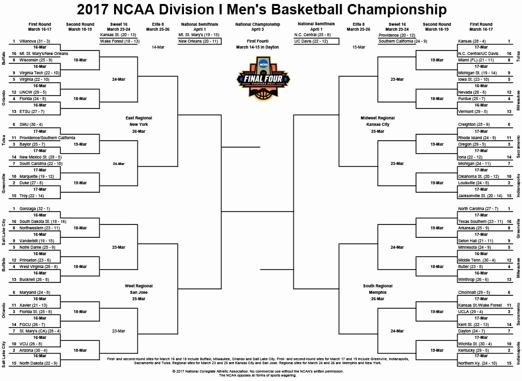 March Madness Bracket Word Document Unique Updated Ncaa tournament Bracket 2017 Following Day 1