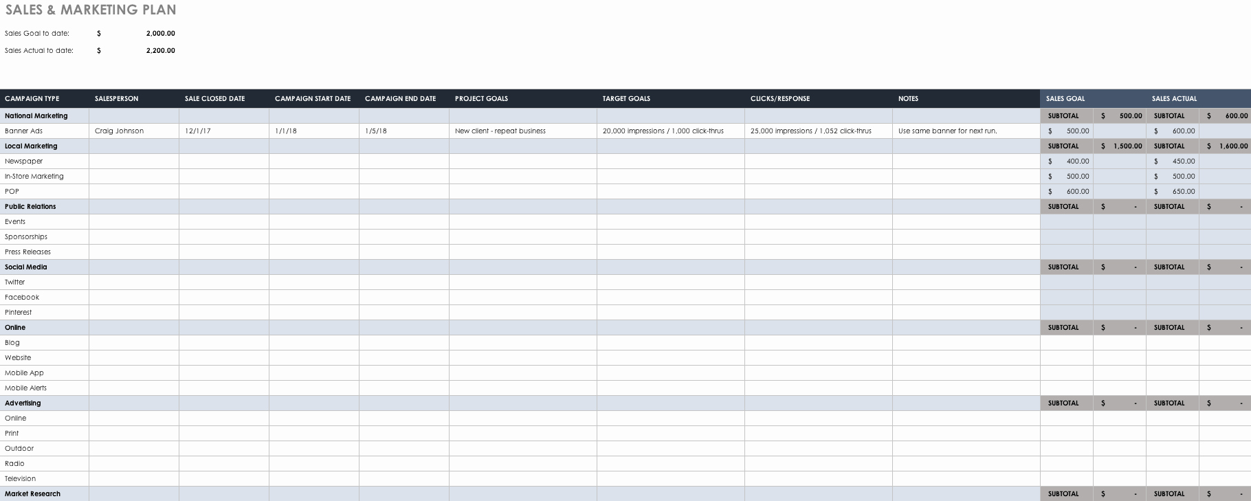 Marketing Action Plan Template Excel Awesome Free Marketing Plan Templates for Excel