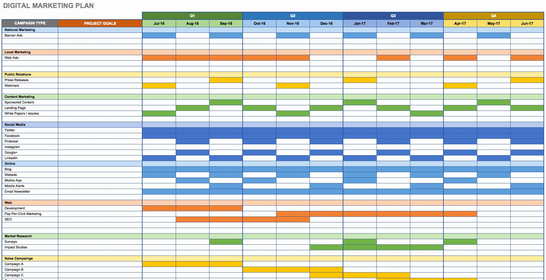 Marketing Action Plan Template Excel Awesome Free Marketing Plan Templates for Excel Smartsheet
