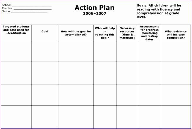 Marketing Action Plan Template Excel Beautiful 6 Excel Action Plan Template Exceltemplates Exceltemplates