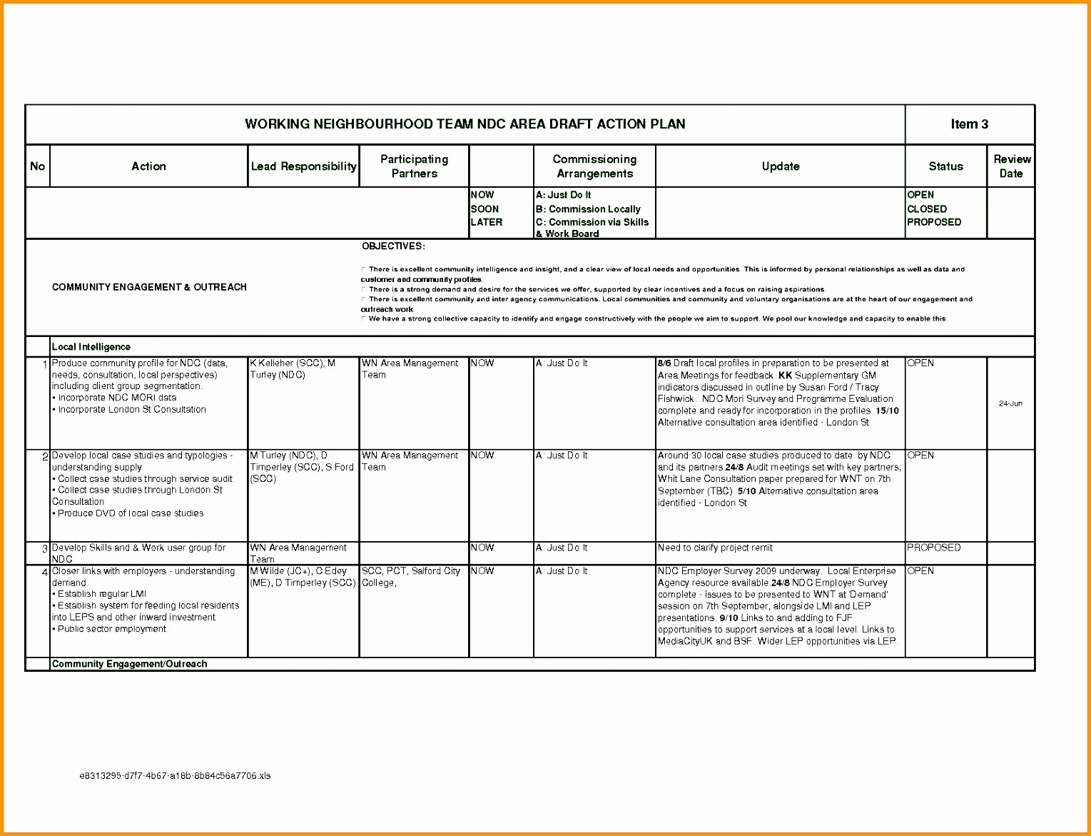 Marketing Action Plan Template Excel Beautiful 9 Payable Resume Templates Free Samples Examples