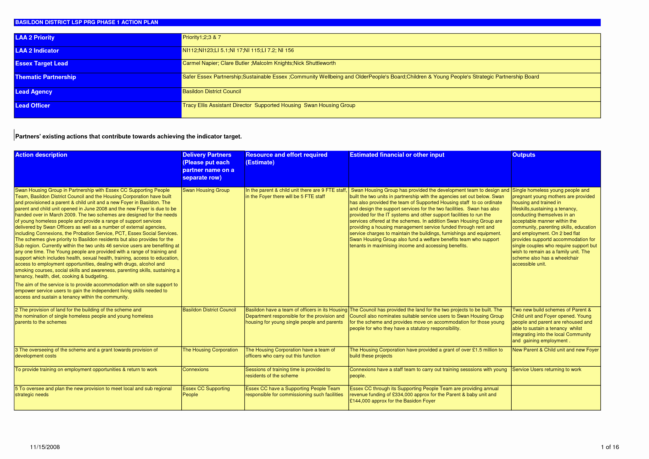 Marketing Action Plan Template Excel Fresh Best S Of Action Plan Template Excel Project Action