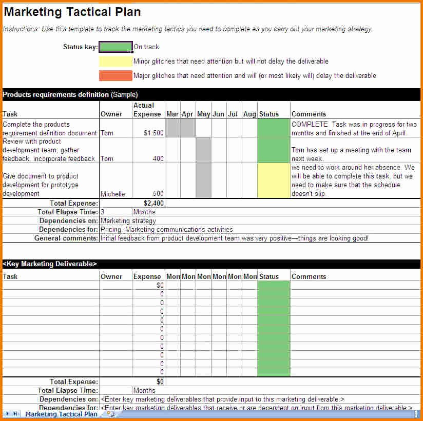 Marketing Action Plan Template Excel Inspirational Business Plan Template Excel