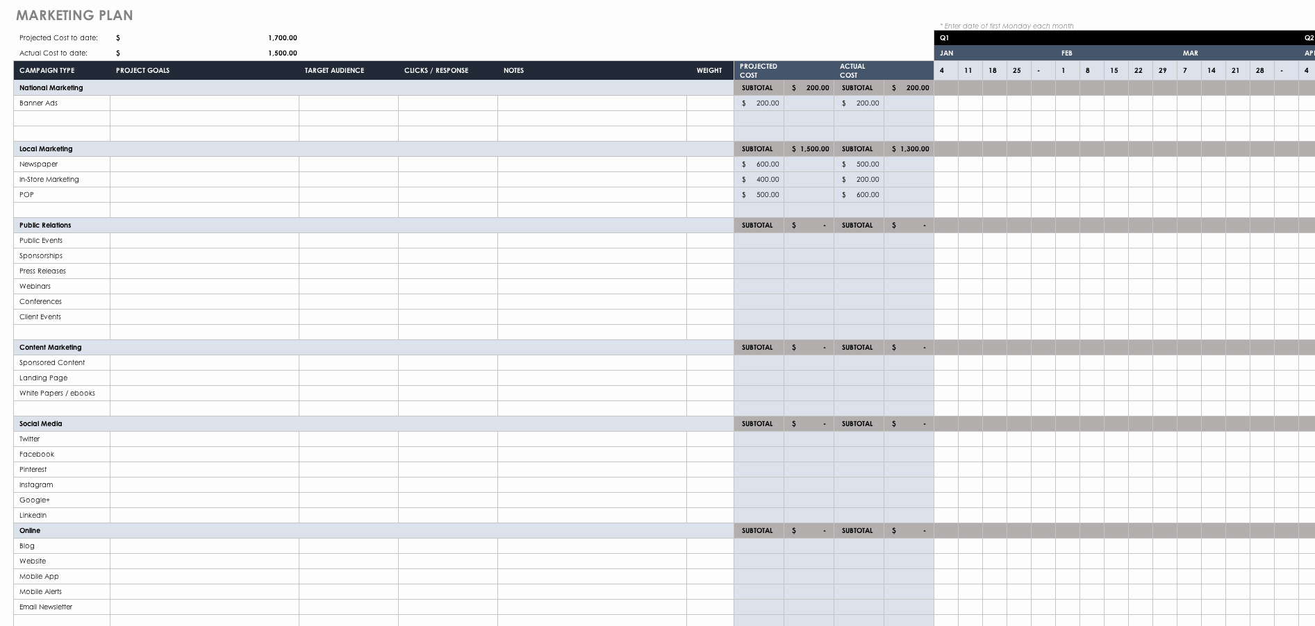 Marketing Action Plan Template Excel Lovely Free Startup Plan Bud & Cost Templates