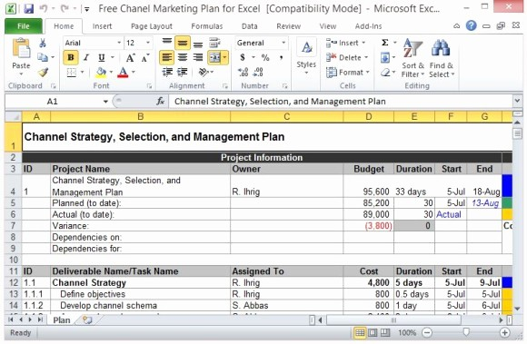 Marketing Action Plan Template Excel Luxury Free Channel Marketing Plan Template for Excel