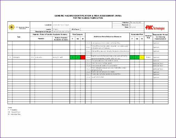 Marketing Action Plan Template Excel New 10 Action Plan Template Excel Exceltemplates