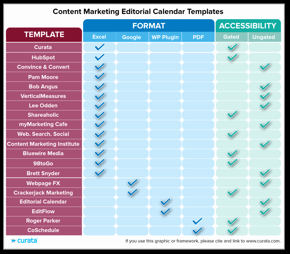 Marketing Calendar Template Excel 2015 Luxury Editorial Calendar Templates for Content Marketing the