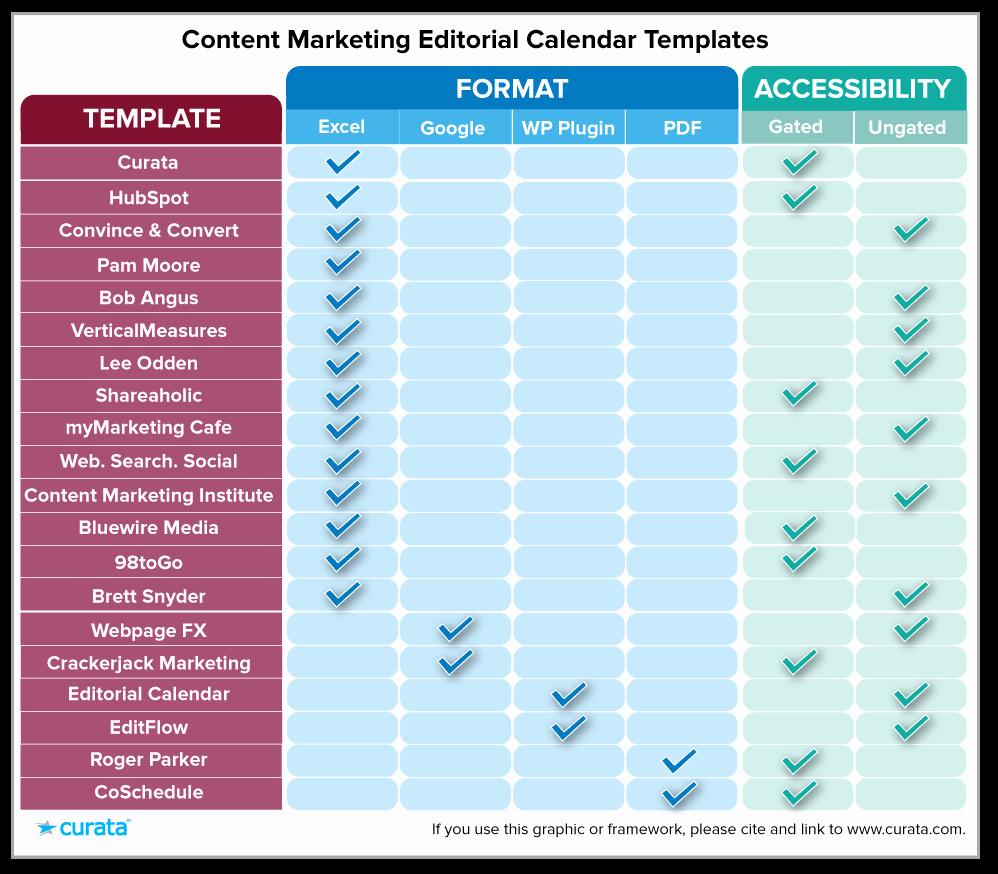 Marketing Calendar Template Excel 2015 Luxury Editorial Calendar Templates for Content Marketing the