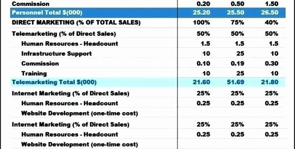 Marketing Calendar Template Excel 2015 New Marketing Calendar Template Excel Action Plan Templates