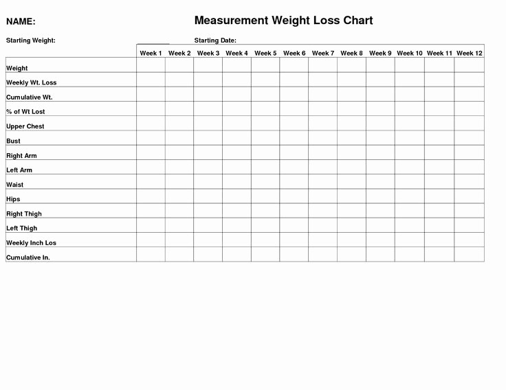 Measurement Chart for Weight Loss Elegant 7 Best Of Printable Weight Loss Measurement Chart