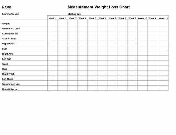 Measurement Chart for Weight Loss Inspirational Pinterest • the World's Catalog Of Ideas