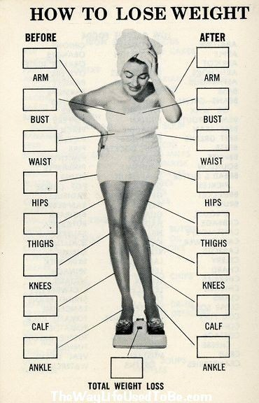 Measurement Chart for Weight Loss Luxury Vintage Weight Loss Chart Printables