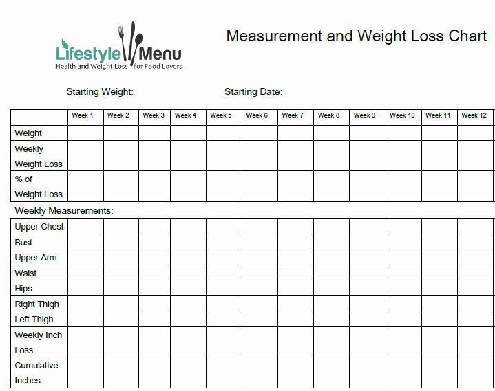 Measurement Chart for Weight Loss New Weight Loss and Food Tracker